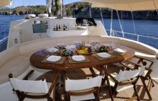 Luxury yachts Charter turkey